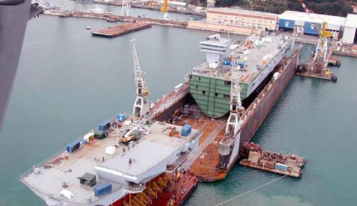 8 Biggest Shipyard Industries in Indonesia